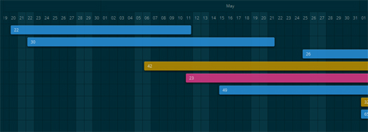 Simple-PHP-Class-For-Creating-Gantt-Charts